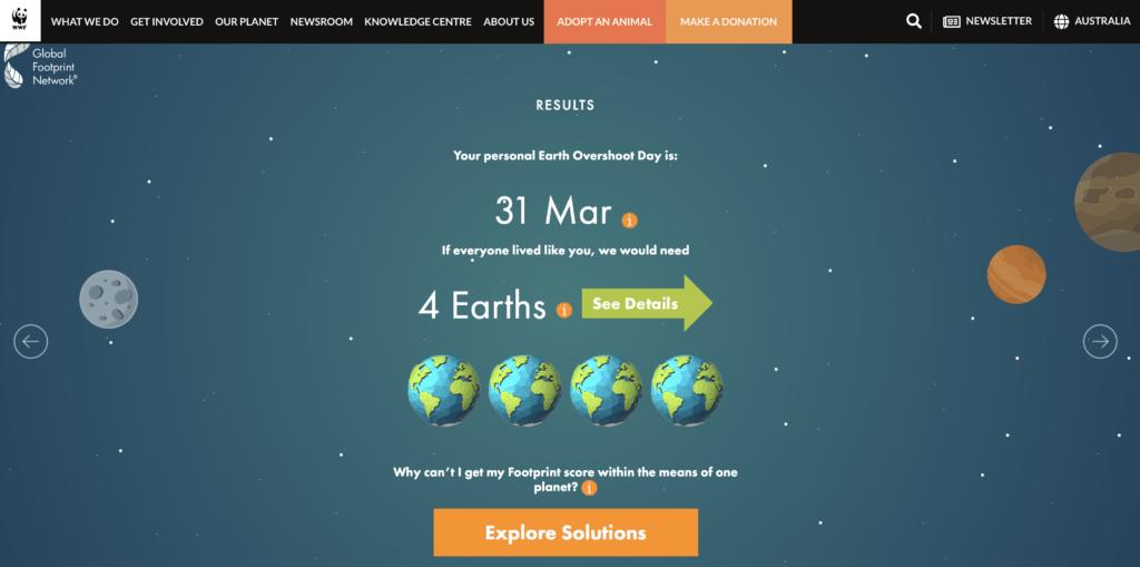 WWF-Australia-Carbon-Calculator-results ] Travel Mermaid